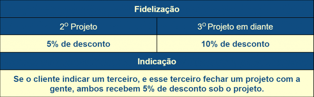 Tabela_de_descontos